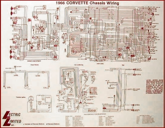 Corvette Wiring Diagram Laminated 17 X 22 64 ( #74053F ...